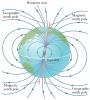 magnetic_field_earth-jpg.48049.jpg