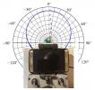 antenna-gain-pattern.png